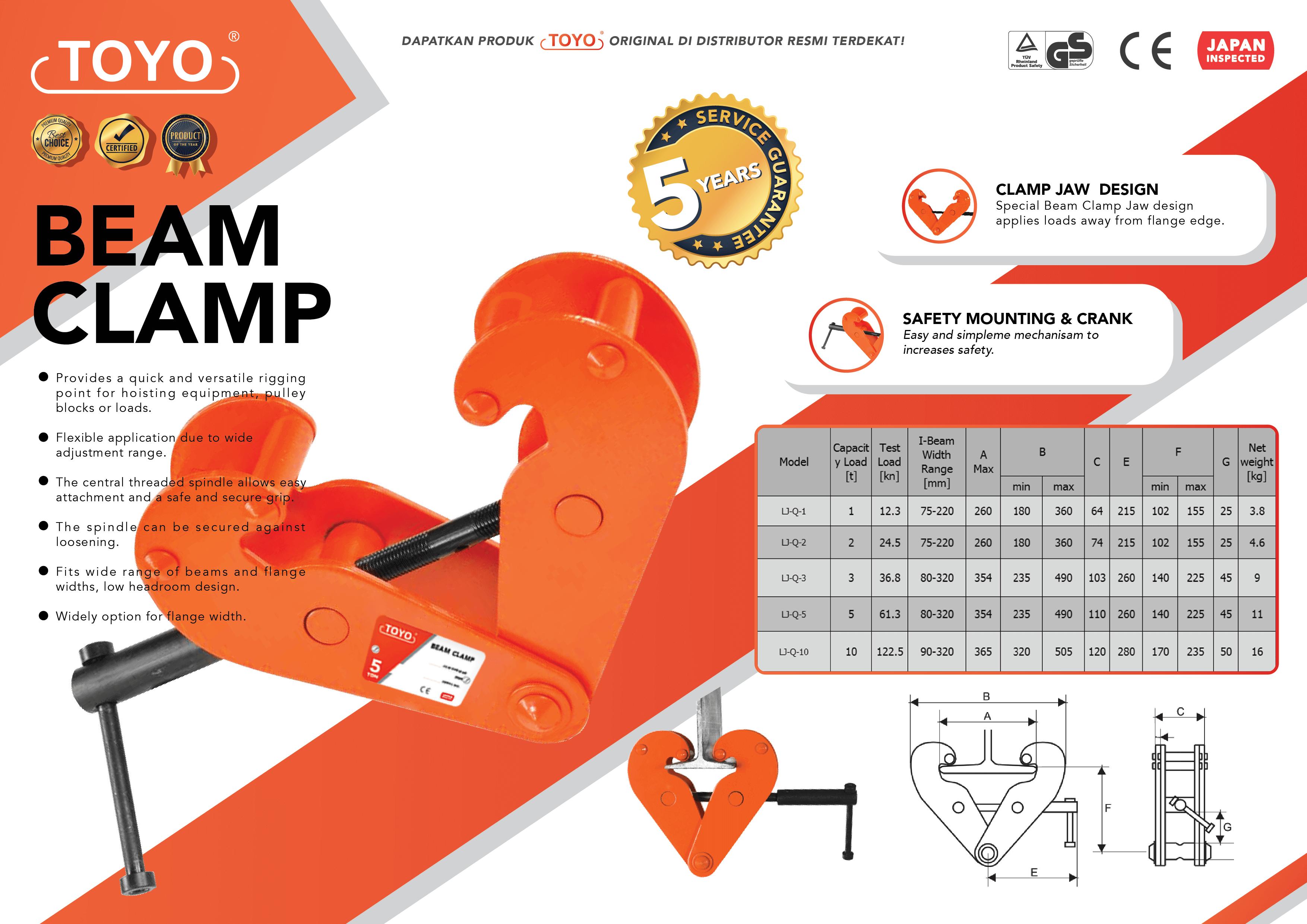 Spesifikasi Detail Beam Clamp Toyo Original