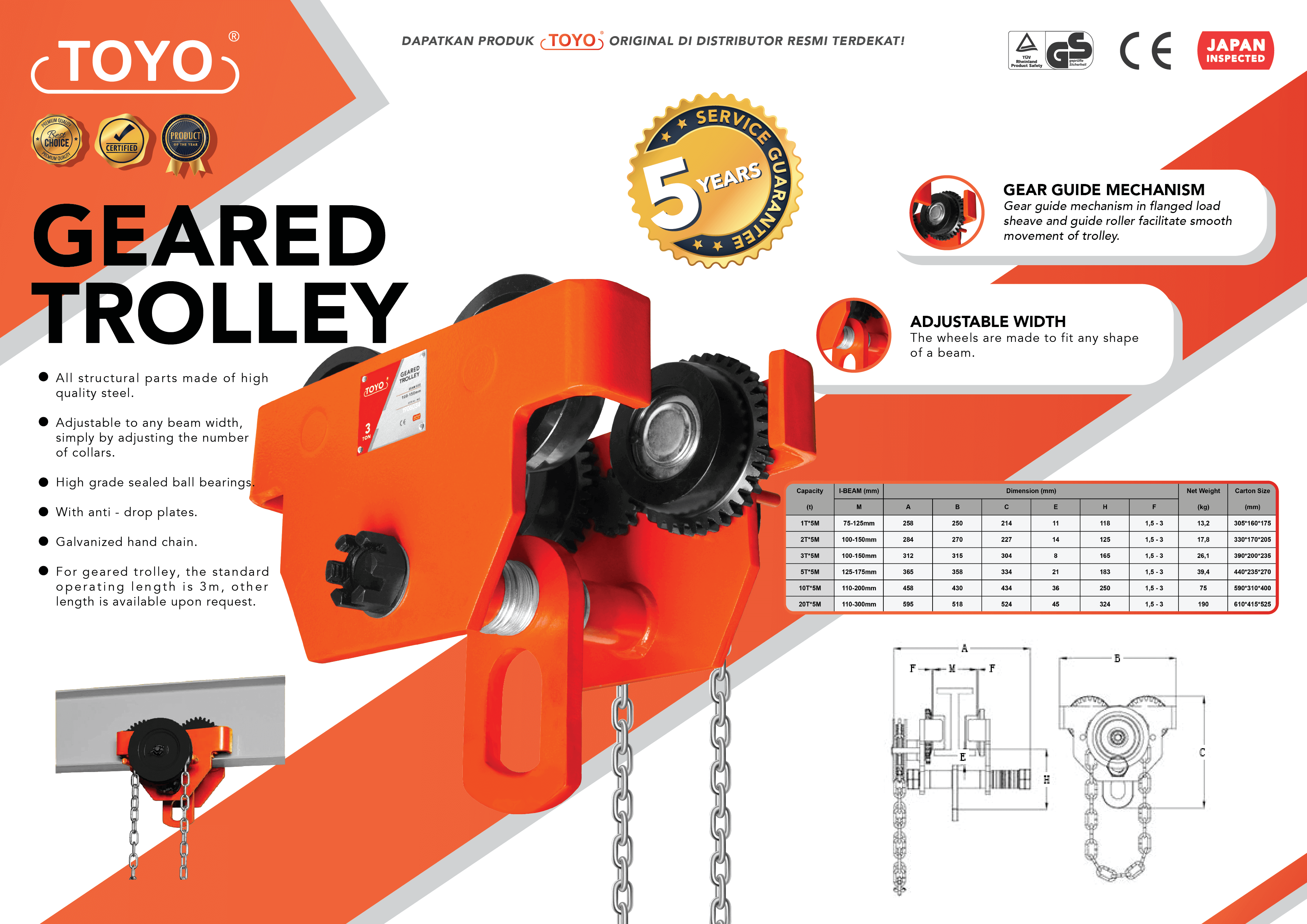 Spesifikasi Detail Geared Trolley Toyo Original